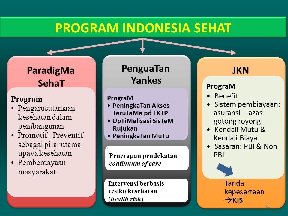 ParadigMa SehaT Program Pengarusutamaan kesehatan dalam pembangunan Promotif - Preventif sebagai pilar utama upaya kesehatan Pemberdayaan masyarakat J
