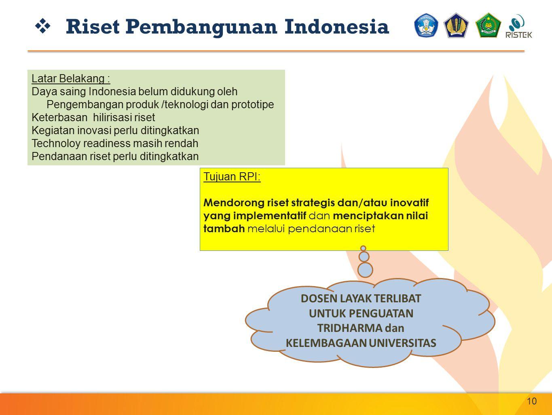  Riset Pembangunan Indonesia 10 Latar Belakang : Daya saing Indonesia belum didukung oleh Pengembangan produk /teknologi dan prototipe Keterbasan hil