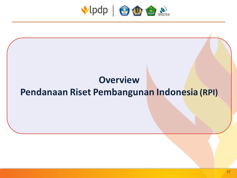 11 Overview Pendanaan Riset Pembangunan Indonesia (RPI)