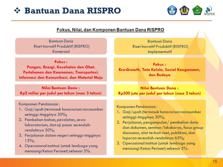 15 Bantuan Dana Riset Inovatif Produktif (RISPRO) Komersial Bantuan Dana Riset Inovatif Produktif (RISPRO) Implementatif Fokus : Pangan, Energi, Keseh