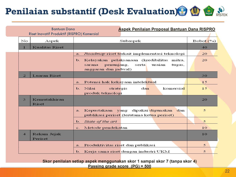 22 Bantuan Dana Riset Inovatif Produktif (RISPRO) Komersial Penilaian substantif (Desk Evaluation) Aspek Penilaian Proposal Bantuan Dana RISPRO Skor p