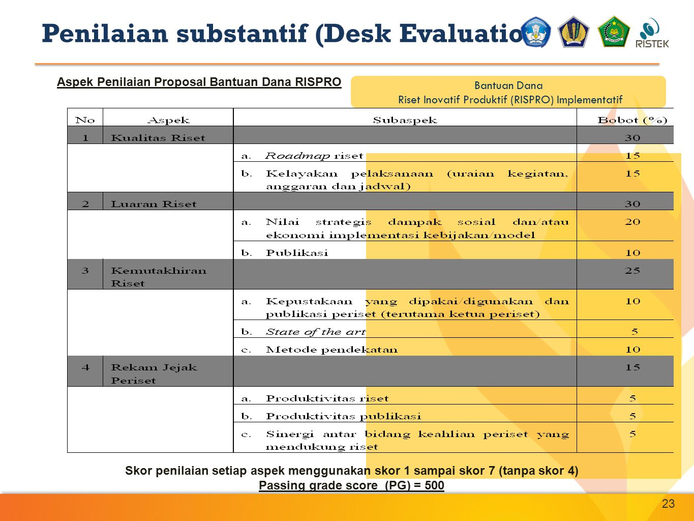 23 Bantuan Dana Riset Inovatif Produktif (RISPRO) Implementatif Penilaian substantif (Desk Evaluation) Aspek Penilaian Proposal Bantuan Dana RISPRO Sk