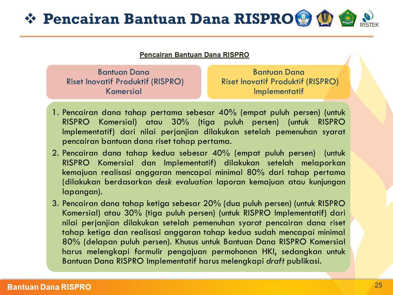 25 Bantuan Dana Riset Inovatif Produktif (RISPRO) Komersial Bantuan Dana Riset Inovatif Produktif (RISPRO) Implementatif  Pencairan Bantuan Dana RISP