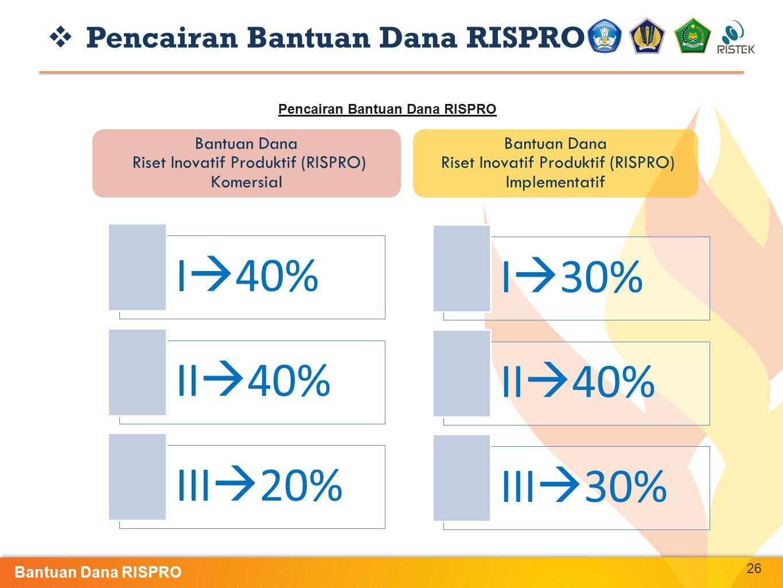 26 Bantuan Dana Riset Inovatif Produktif (RISPRO) Komersial Bantuan Dana Riset Inovatif Produktif (RISPRO) Implementatif  Pencairan Bantuan Dana RISP
