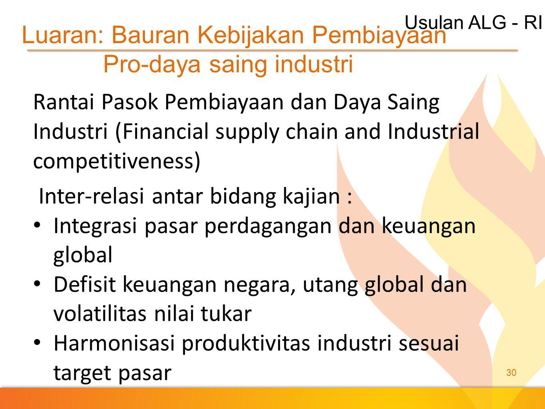 Rantai Pasok Pembiayaan dan Daya Saing Industri (Financial supply chain and Industrial competitiveness) Inter-relasi antar bidang kajian : Integrasi p