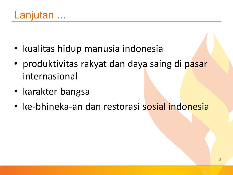 kualitas hidup manusia indonesia produktivitas rakyat dan daya saing di pasar internasional karakter bangsa ke-bhineka-an dan restorasi sosial indones