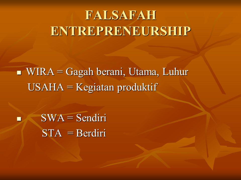 Bisnis adalah suatu kegiatan usaha individu yang terorganisasi untuk menghasilkan dan menjual barang dan jasa guna mendapatkan keuntungan dalam memenu