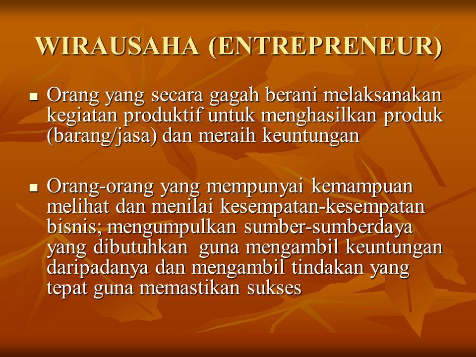 FALSAFAH ENTREPRENEURSHIP WIRA = Gagah berani, Utama, Luhur WIRA = Gagah berani, Utama, Luhur USAHA = Kegiatan produktif USAHA = Kegiatan produktif SW