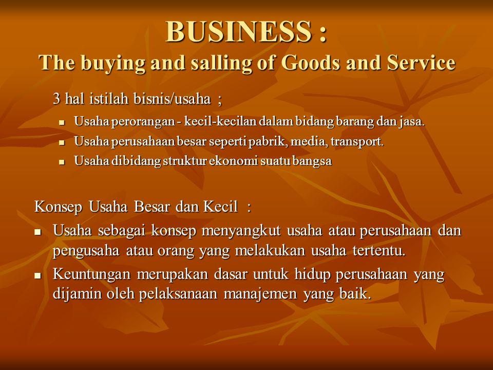 Entrepreneur : Orang yang berusaha menggunakan uang dan waktunya untuk dengan menanggung resiko dalam menjalankan bisnisnya. Orang yang berusaha mengg
