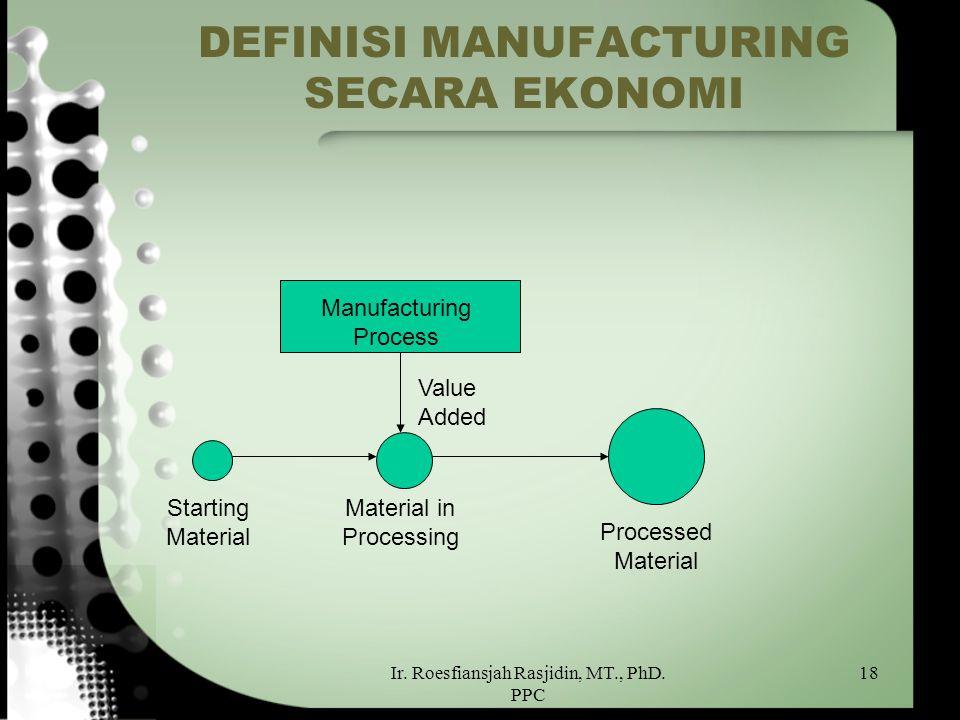 Ir. Roesfiansjah Rasjidin, MT., PhD. PPC 18 DEFINISI MANUFACTURING SECARA EKONOMI Manufacturing Process Starting Material Material in Processing Proce