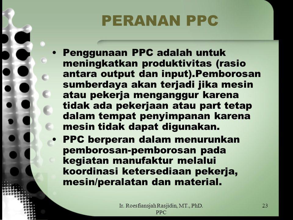 Ir. Roesfiansjah Rasjidin, MT., PhD. PPC 23 PERANAN PPC Penggunaan PPC adalah untuk meningkatkan produktivitas (rasio antara output dan input).Pemboro
