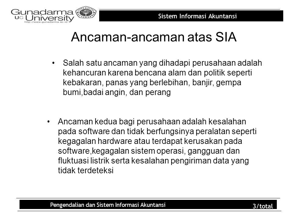Sistem Informasi Akuntansi Pengendalian dan Sistem Informasi Akuntansi 3/total Ancaman-ancaman atas SIA Salah satu ancaman yang dihadapi perusahaan ad