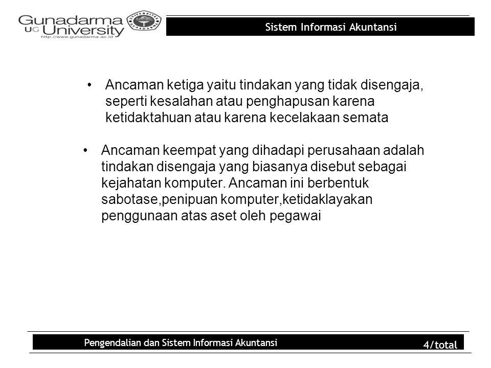 Sistem Informasi Akuntansi Pengendalian dan Sistem Informasi Akuntansi 4/total Ancaman ketiga yaitu tindakan yang tidak disengaja, seperti kesalahan a