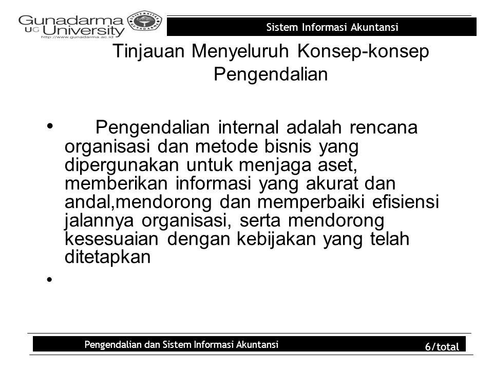 Sistem Informasi Akuntansi Pengendalian dan Sistem Informasi Akuntansi 6/total Tinjauan Menyeluruh Konsep-konsep Pengendalian Pengendalian internal ad