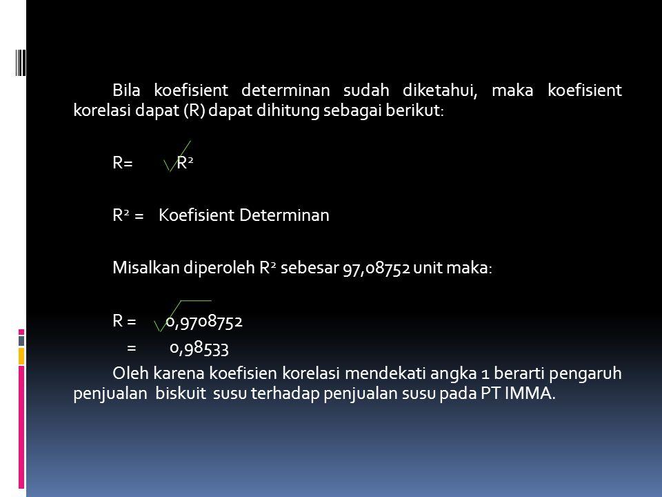 Bila koefisient determinan sudah diketahui, maka koefisient korelasi dapat (R) dapat dihitung sebagai berikut: R= R 2 R 2 = Koefisient Determinan Misalkan diperoleh R 2 sebesar 97,08752 unit maka: R = 0,9708752 = 0,98533 Oleh karena koefisien korelasi mendekati angka 1 berarti pengaruh penjualan biskuit susu terhadap penjualan susu pada PT IMMA.