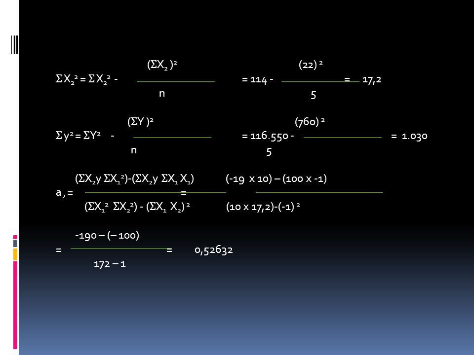 ( Ʃ X 2 ) 2 (22) 2 Ʃ X 2 2 = Ʃ X 2 2 - = 114 - = 17,2 n 5 ( Ʃ Y ) 2 (760) 2 Ʃ y 2 = Ʃ Y 2 - = 116.550 - = 1.030 n 5 ( Ʃ X 2 y Ʃ X 1 2 )-( Ʃ X 2 y Ʃ X 1 X 1 ) (-19 x 10) – (100 x -1) a 2 = = ( Ʃ X 1 2 Ʃ X 2 2 ) - ( Ʃ X 1 X 2 ) 2 (10 x 17,2)-(-1) 2 -190 – (– 100) = = 0,52632 172 – 1