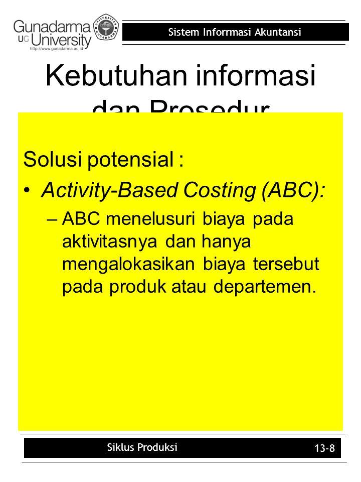 Sistem Inforrmasi Akuntansi 13-8 Kebutuhan informasi dan Prosedur Solusi potensial : Activity-Based Costing (ABC): –ABC menelusuri biaya pada aktivita