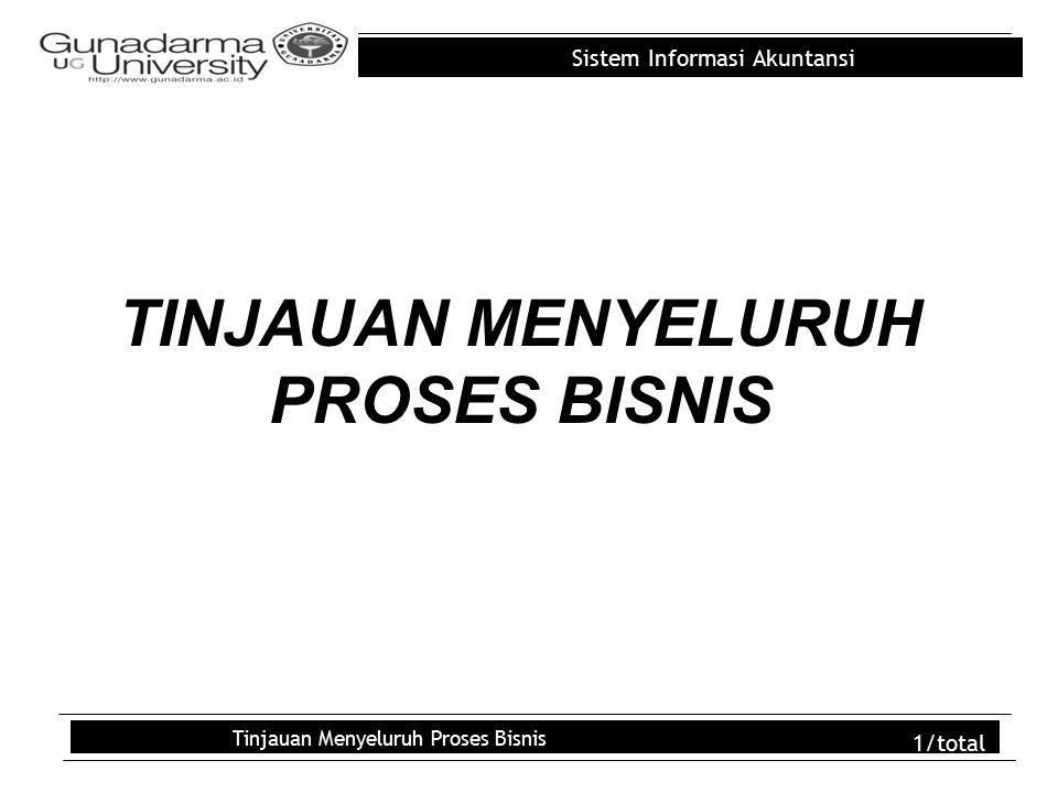 Sistem Informasi Akuntansi Tinjauan Menyeluruh Proses Bisnis 1/total TINJAUAN MENYELURUH PROSES BISNIS