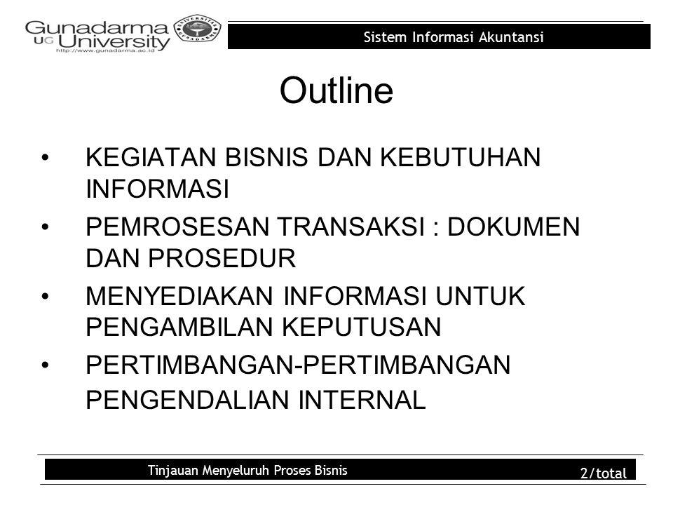 Sistem Informasi Akuntansi Tinjauan Menyeluruh Proses Bisnis 2/total Outline KEGIATAN BISNIS DAN KEBUTUHAN INFORMASI PEMROSESAN TRANSAKSI : DOKUMEN DAN PROSEDUR MENYEDIAKAN INFORMASI UNTUK PENGAMBILAN KEPUTUSAN PERTIMBANGAN-PERTIMBANGAN PENGENDALIAN INTERNAL