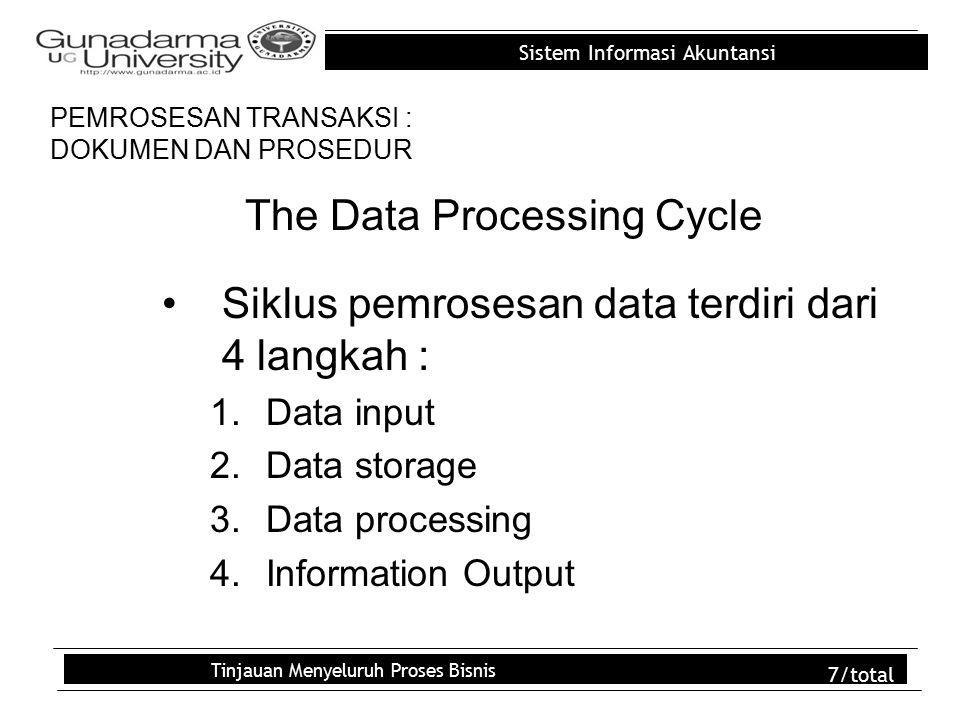 Sistem Informasi Akuntansi Tinjauan Menyeluruh Proses Bisnis 7/total The Data Processing Cycle Siklus pemrosesan data terdiri dari 4 langkah : 1.Data input 2.Data storage 3.Data processing 4.Information Output PEMROSESAN TRANSAKSI : DOKUMEN DAN PROSEDUR