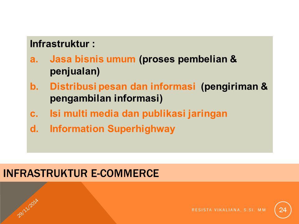 INFRASTRUKTUR E-COMMERCE Infrastruktur : a.Jasa bisnis umum (proses pembelian & penjualan) b.Distribusi pesan dan informasi (pengiriman & pengambilan