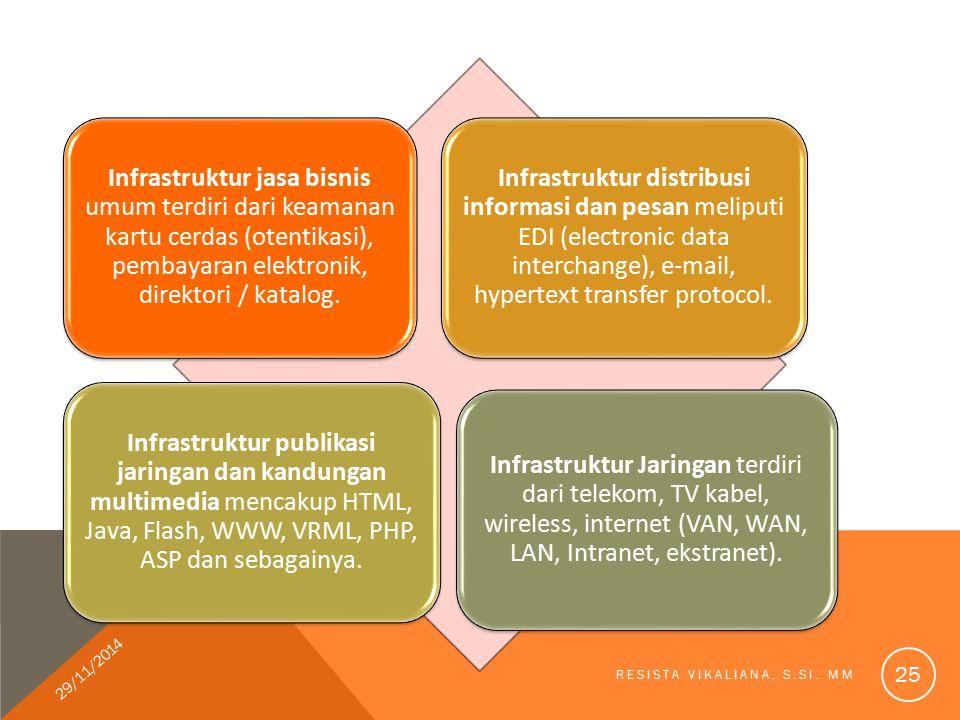 Infrastruktur jasa bisnis umum terdiri dari keamanan kartu cerdas (otentikasi), pembayaran elektronik, direktori / katalog. Infrastruktur distribusi i