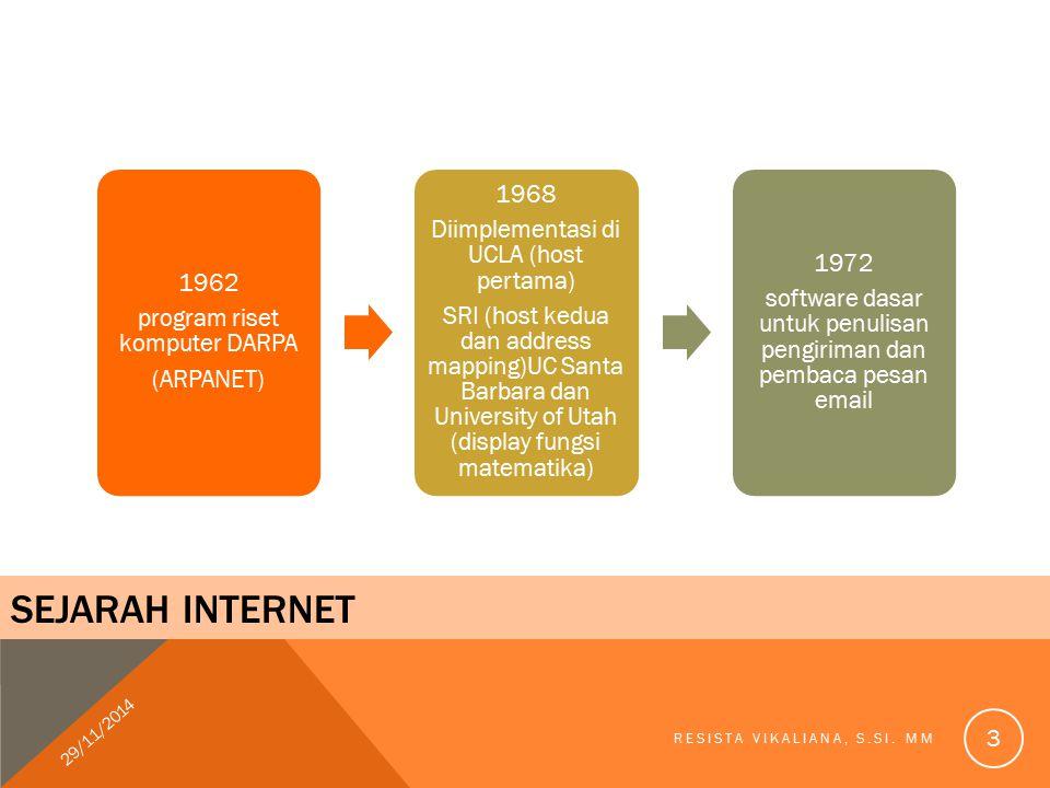INFRASTRUKTUR E-COMMERCE Infrastruktur : a.Jasa bisnis umum (proses pembelian & penjualan) b.Distribusi pesan dan informasi (pengiriman & pengambilan informasi) c.Isi multi media dan publikasi jaringan d.Information Superhighway 29/11/2014 RESISTA VIKALIANA, S.SI.