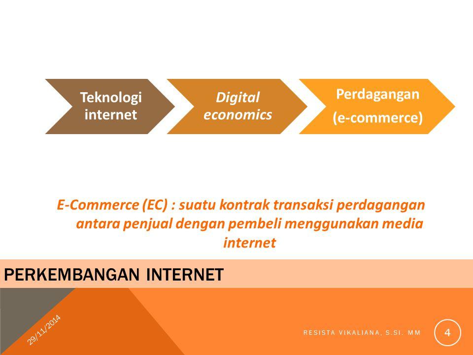PERKEMBANGAN INTERNET Teknologi internet Digital economics Perdagangan (e-commerce) E-Commerce (EC) : suatu kontrak transaksi perdagangan antara penjual dengan pembeli menggunakan media internet 29/11/2014 RESISTA VIKALIANA, S.SI.