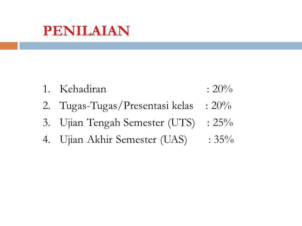 PENILAIAN 1.Kehadiran : 20% 2.Tugas-Tugas/Presentasi kelas : 20% 3.Ujian Tengah Semester (UTS) : 25% 4.Ujian Akhir Semester (UAS) : 35%
