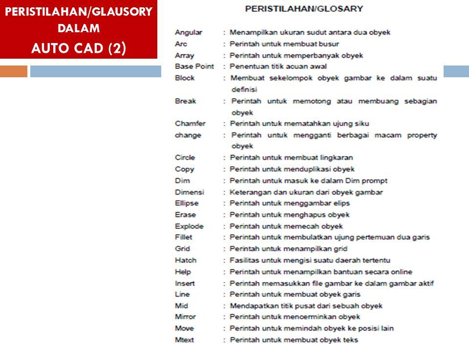 PERISTILAHAN/GLAUSORY DALAM AUTO CAD (2 )