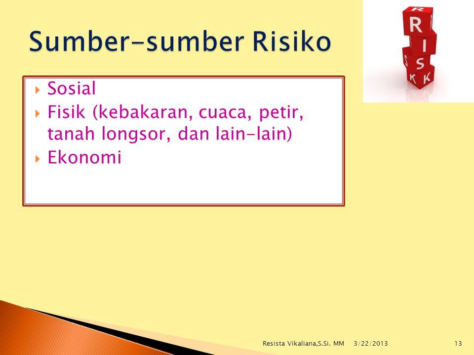  Sosial  Fisik (kebakaran, cuaca, petir, tanah longsor, dan lain-lain)  Ekonomi 3/22/2013 13Resista Vikaliana,S.Si. MM
