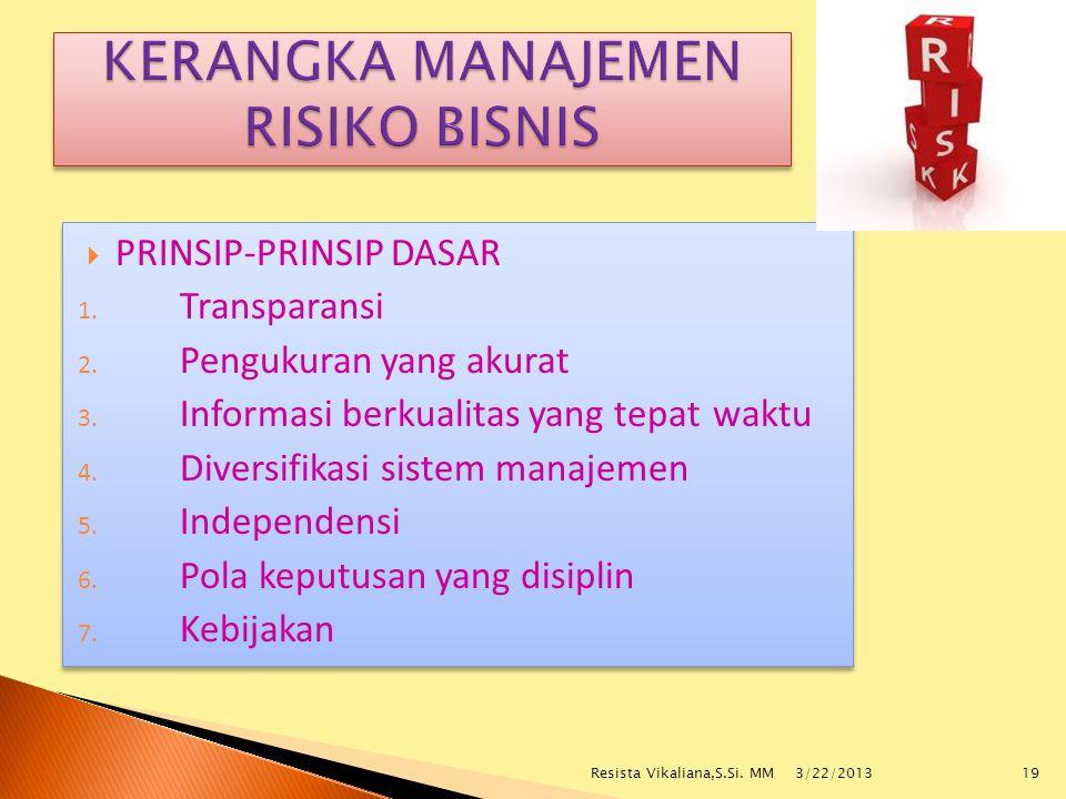  PRINSIP-PRINSIP DASAR 1. Transparansi 2. Pengukuran yang akurat 3. Informasi berkualitas yang tepat waktu 4. Diversifikasi sistem manajemen 5. Indep