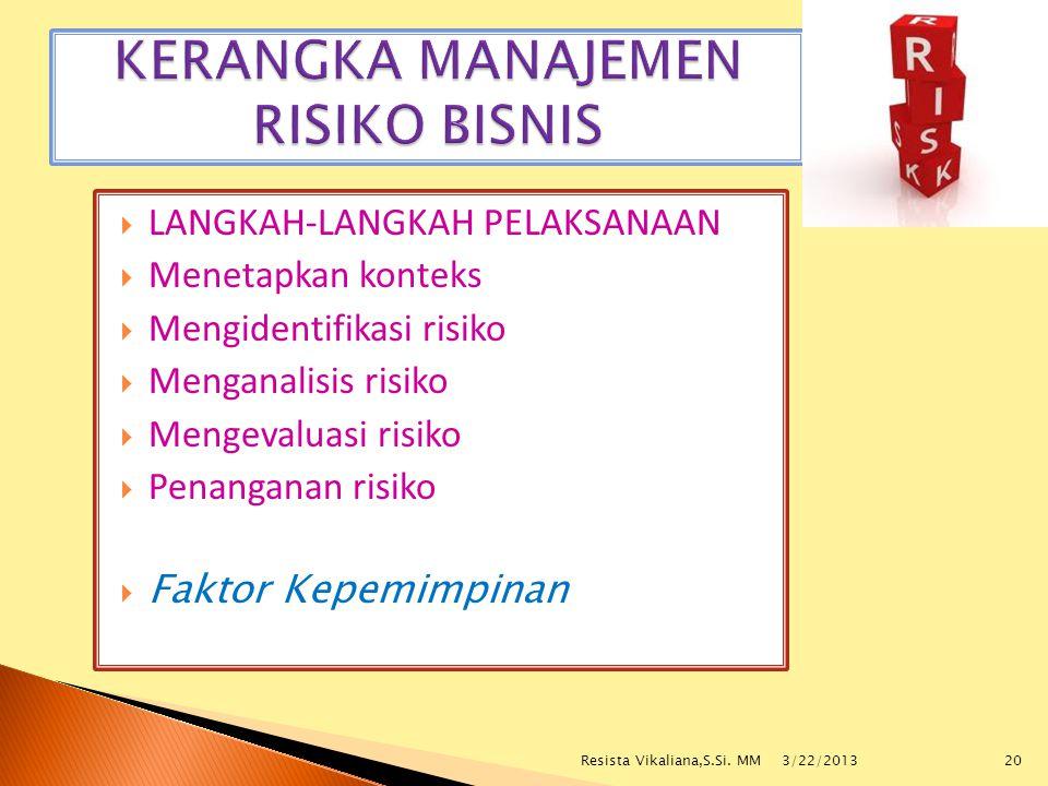  LANGKAH-LANGKAH PELAKSANAAN  Menetapkan konteks  Mengidentifikasi risiko  Menganalisis risiko  Mengevaluasi risiko  Penanganan risiko  Faktor