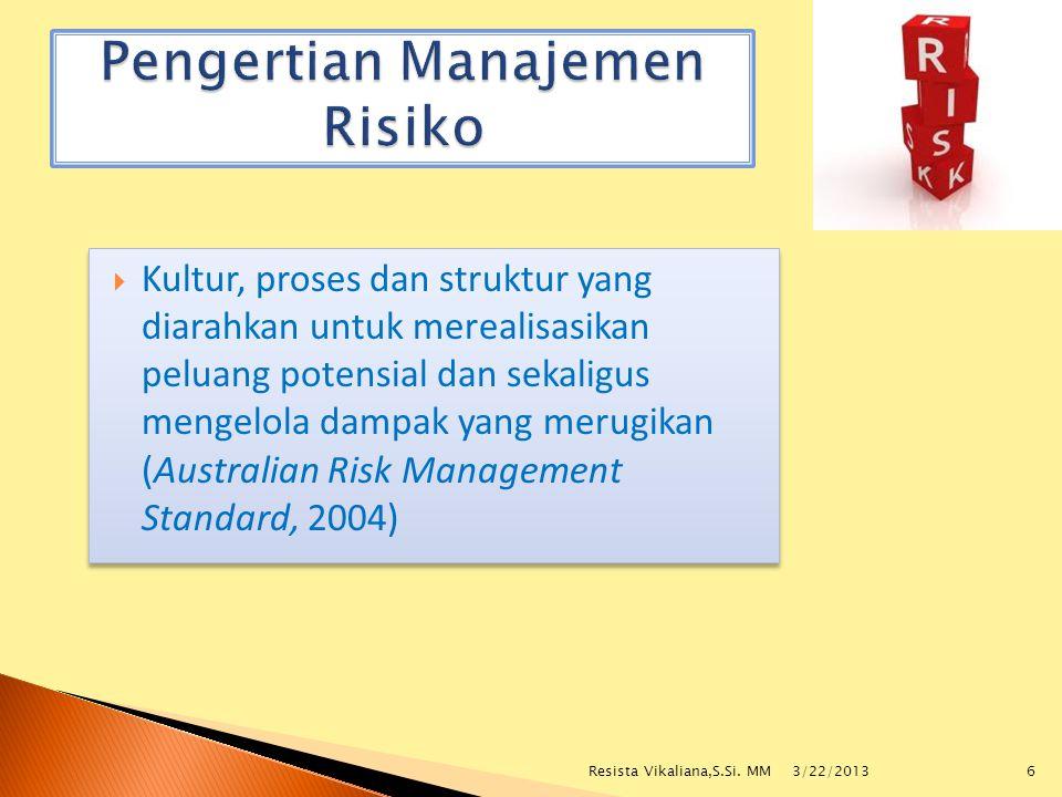  Pendanaan terbatas  Ketergantungan pada satu produk  Ketergantungan pada satu pelanggan  Ketergantungan pada satu pemasok  Ketergantungan pada karyawan kunci  Kerugian piutang  Kerugian properti 3/22/2013 17Resista Vikaliana,S.Si.