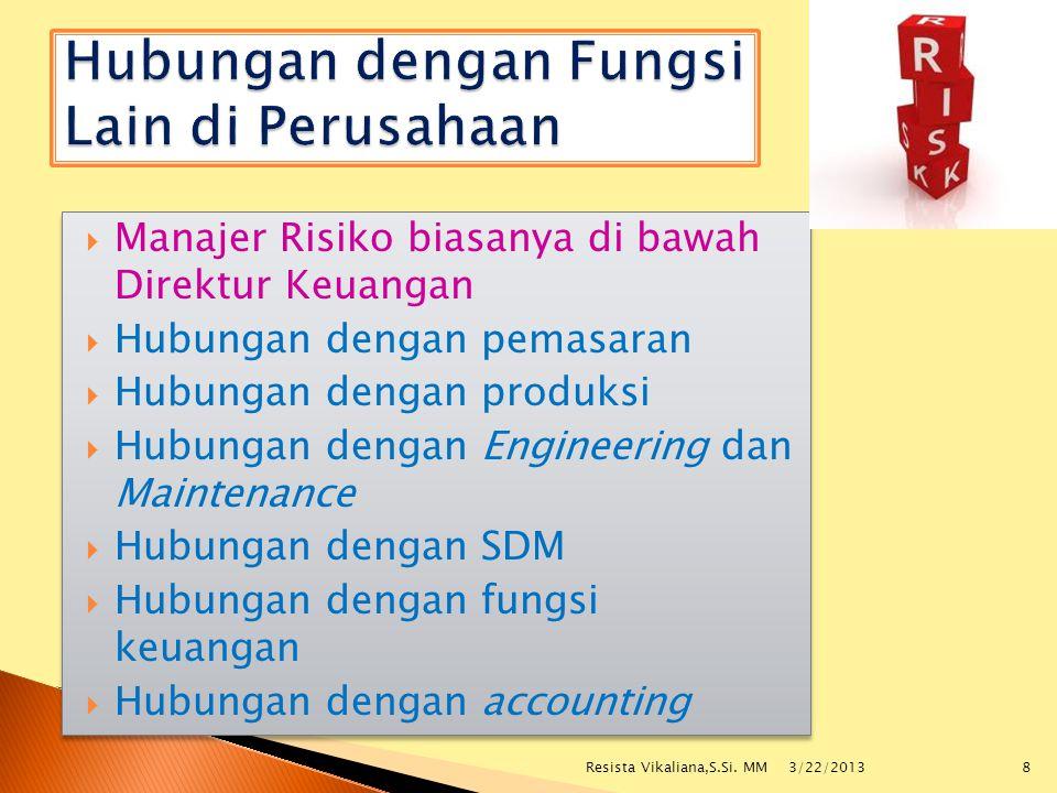  Manajer Risiko biasanya di bawah Direktur Keuangan  Hubungan dengan pemasaran  Hubungan dengan produksi  Hubungan dengan Engineering dan Maintena