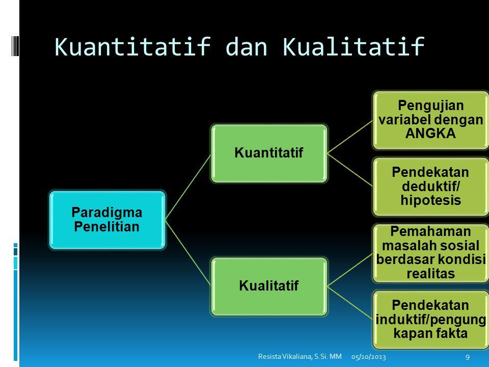 Kuantitatif dan Kualitatif Paradigma Penelitian Kuantitatif Pengujian variabel dengan ANGKA Pendekatan deduktif/ hipotesis Kualitatif Pemahaman masalah sosial berdasar kondisi realitas Pendekatan induktif/pengung kapan fakta 05/10/2013Resista Vikaliana, S.Si.