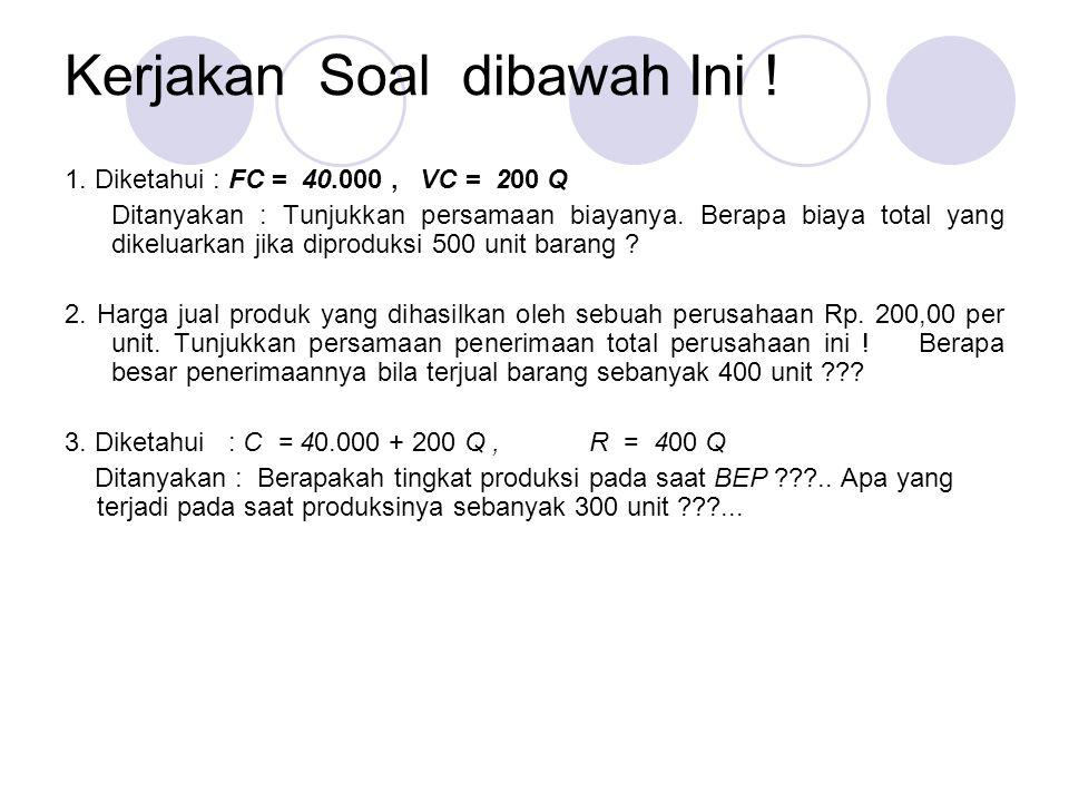 1. Diketahui : FC = 40.000, VC = 200 Q Ditanyakan : Tunjukkan persamaan biayanya. Berapa biaya total yang dikeluarkan jika diproduksi 500 unit barang