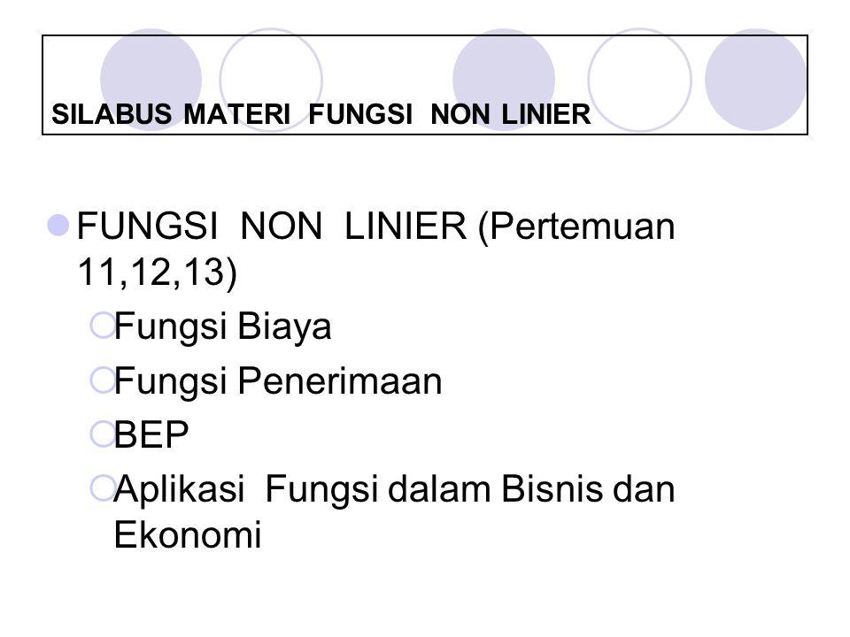 SILABUS MATERI FUNGSI NON LINIER FUNGSI NON LINIER (Pertemuan 11,12,13)  Fungsi Biaya  Fungsi Penerimaan  BEP  Aplikasi Fungsi dalam Bisnis dan Ek