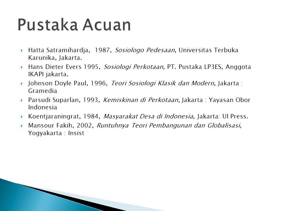  Hatta Satramihardja, 1987, Sosiologo Pedesaan, Universitas Terbuka Karunika, Jakarta.  Hans Dieter Evers 1995, Sosiologi Perkotaan, PT. Pustaka LP3