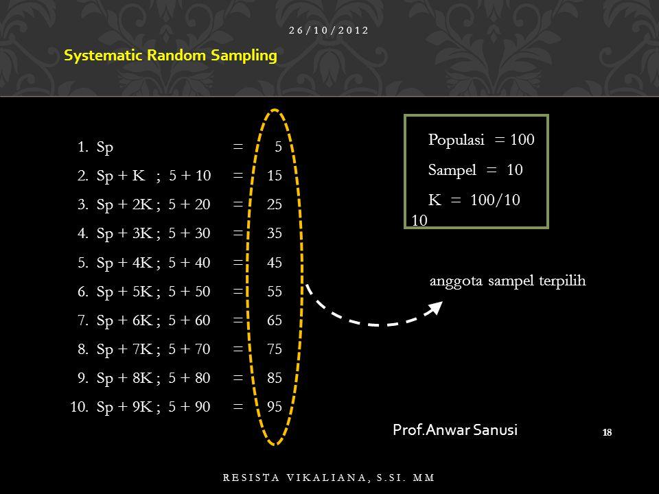 Systematic random sampling adalah cara pengambilan sampel di mana hanya anggota sampel pertama yang dipilih secara random, sedangkan anggota sampel berikutnya dipilih secara sistematis menurut pola tertentu 26/10/2012 17 RESISTA VIKALIANA, S.SI.