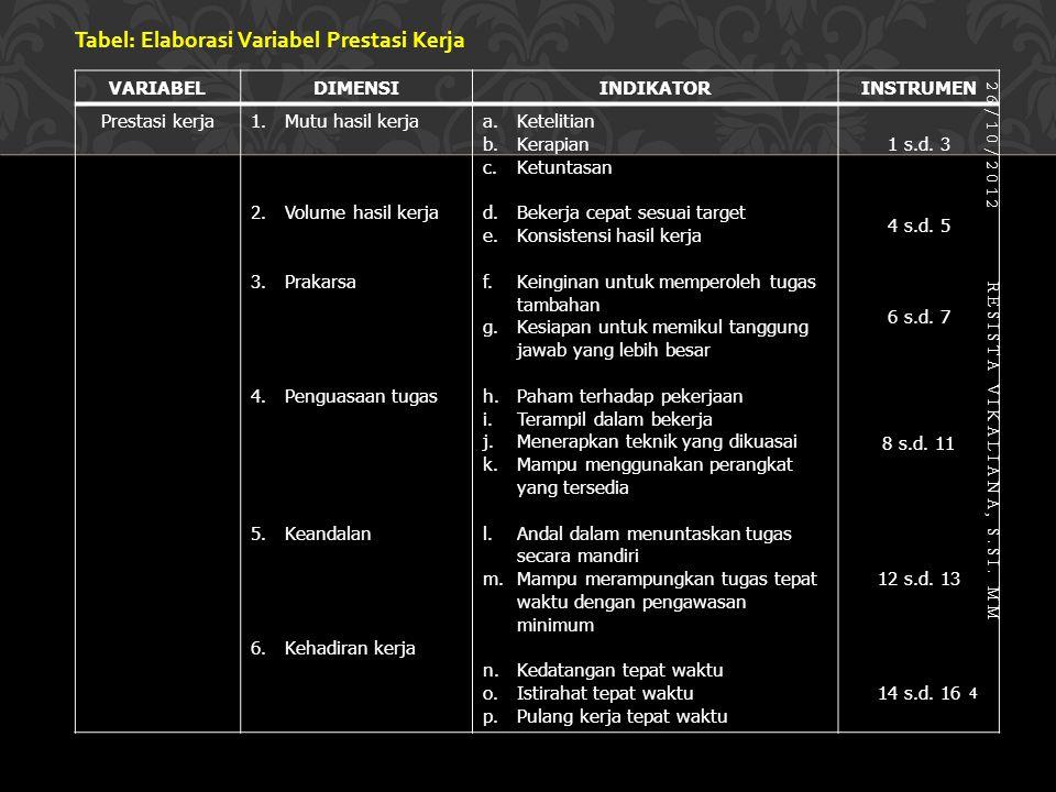 26/10/2012 4 RESISTA VIKALIANA, S.SI.