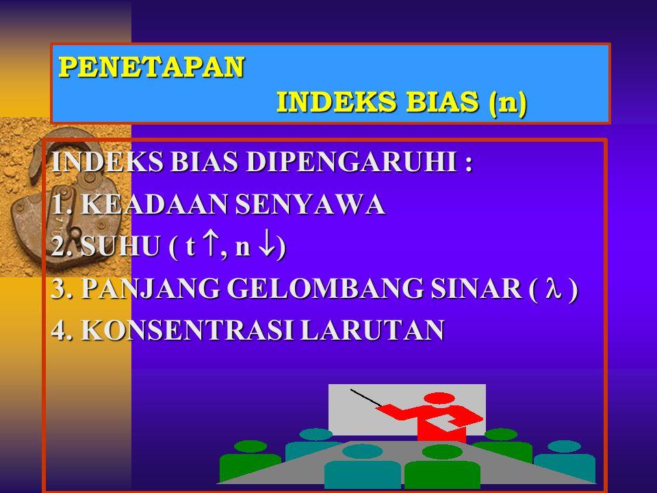 PENETAPAN INDEKS BIAS (n) INDEKS BIAS DIPENGARUHI : 1.