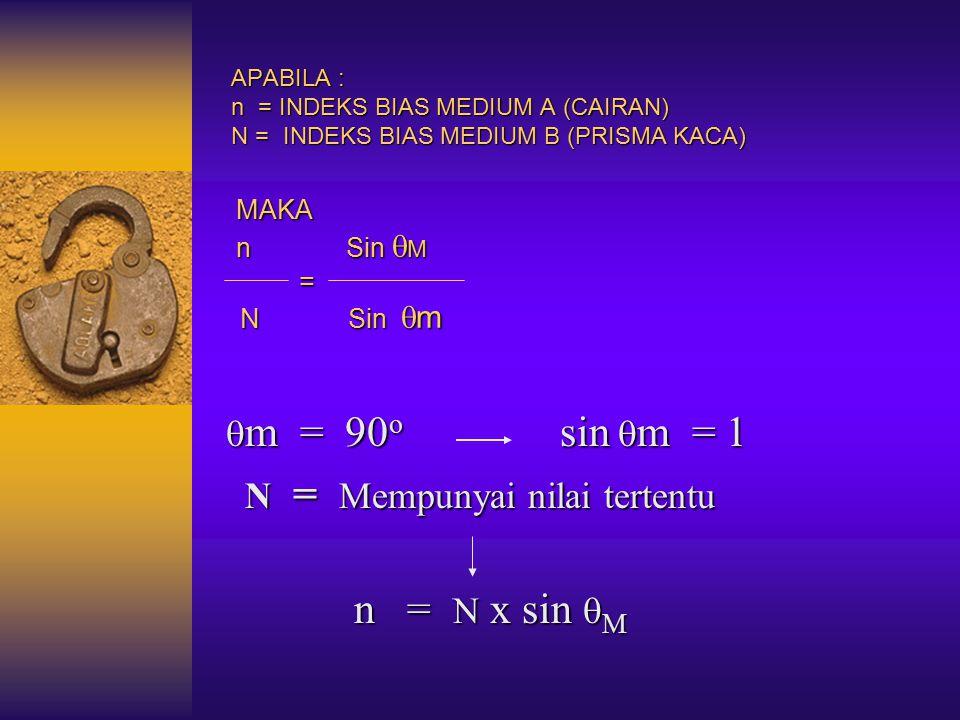 APABILA : n = INDEKS BIAS MEDIUM A (CAIRAN) N = INDEKS BIAS MEDIUM B (PRISMA KACA) MAKA n Sin M = N Sin m  m = 90 o sin  m = 1 N = Mempunyai nilai tertentu N = Mempunyai nilai tertentu n = N x sin  M n = N x sin  M