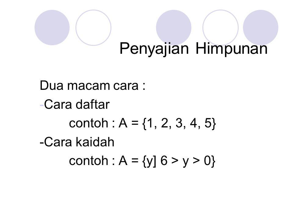Beberapa notasi Himpunan a  A berarti a anggota him A a  A berarti a bukan anggota him A notasi untuk himpunan kosong  atau { }