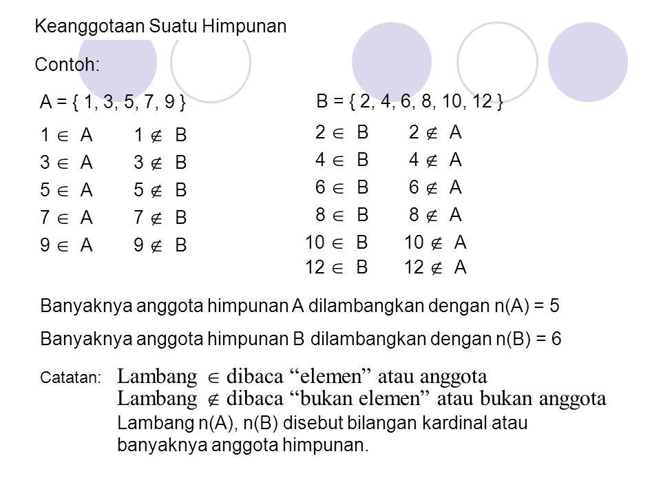 Contoh soal : Nyatakan soal di atas dengan cara mendaftar anggotanya Jawaban: = { 4,5,6,7,8,9,10,11,12,13,14,15 } = { -5, -4, -3, -2, -1, 0, 1, 2, 3,