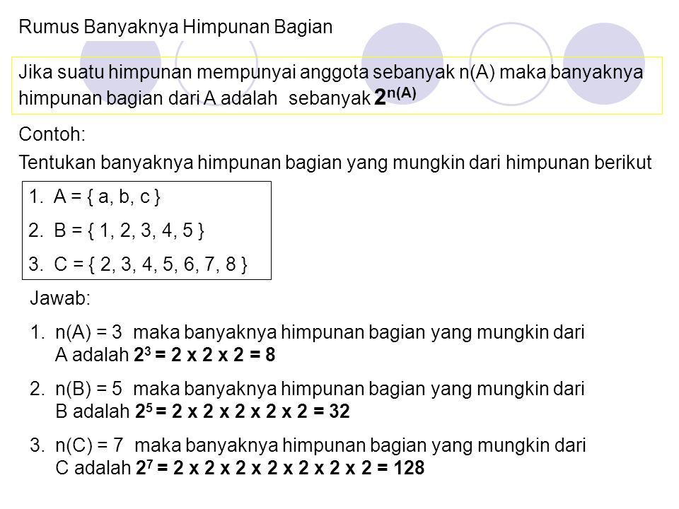 HIMPUNAN BAGIAN Definisi: A adalah himpunan bagian dari himpunan B apabila setiap anggota himpunan A juga menjadi anggota himpunan B dilambangkan deng