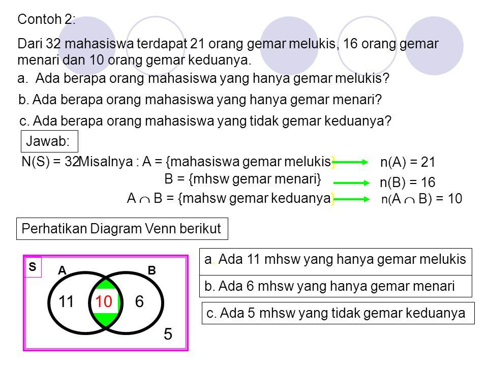 Contoh: Diketahui: S = { 0,1,2,3,4,5,6,7,8,9,10,11,12,13,14 } A = { 1,2,3,4,5,6 }B = { 2,4,6,8,10 }C = { 3,6,9,12 } Gambarlah diagram Venn untuk menya
