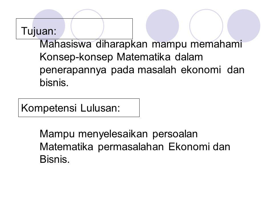 Sumber/referensi Chiang, Alpha C. 1993. Dasar-Dasar Matematika Ekonomi Jilid 1. Jakarta : Penerbit Erlangga. Desmizar. 2003. Matematika untuk Ekonomi