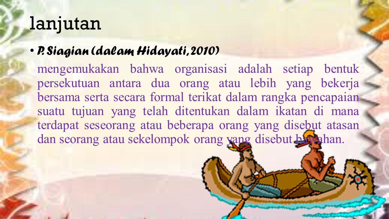 Jenis-jenis organisasi (Hikmat, 2009) Jenis Organisasi (Hikmat, 2009) 1.