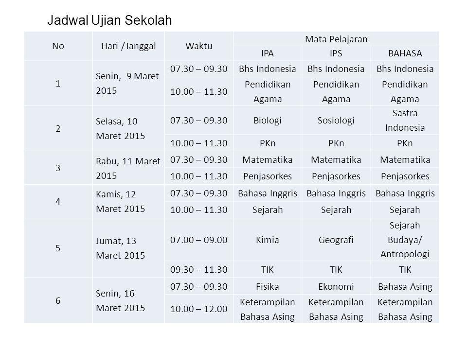 Jadwal Ujian Sekolah NoHari /TanggalWaktu Mata Pelajaran IPAIPSBAHASA 1 Senin, 9 Maret 2015 07.30 – 09.30Bhs Indonesia 10.00 – 11.30 Pendidikan Agama